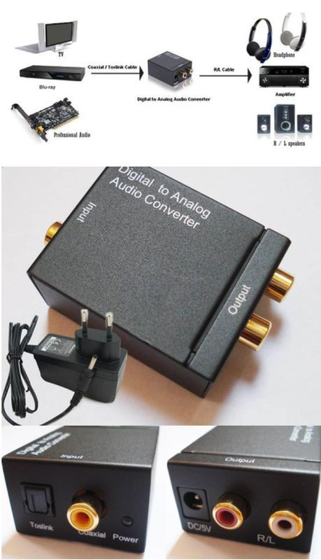 OPTIKAI SZTEREÓ RCA ÁTALAKÍTÓ (digitál - analóg konverter 92570)