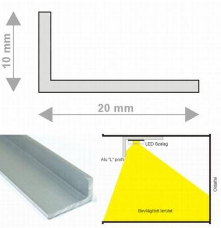 Alumínium L alakú LED szalaghoz profil 1m 20x10x2mm RENDELÉS ALATT !!!!!