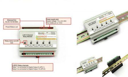 Otthoni automatizálás LAN 5db relé, 8db hőmérsékletmérés, és vezérlés is, Real Time Clock, DIN BOX (beépített óra) RENDELÉSRE !!!!! 6-8 munkanap (előre utalással)