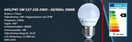 Ledlámpa gömb E-27 meleg-fehér SMD2835 396 lumen!!!! (P45 5W E27) Szuper Áron !!!!! KAPHATÓ !!!!!!