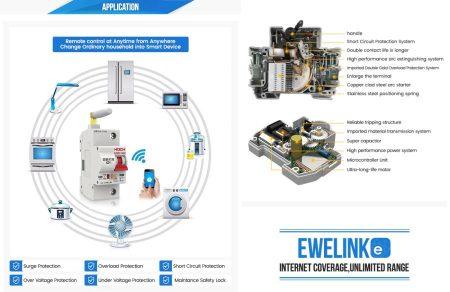 Telefonról, vagy manuálisan kapcsolható, időzíthető, 230V 25A kismegszakító WIFI modul (Ewelink app) KAPHATÓ !!!!!