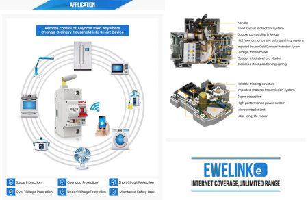 Telefonról, vagy manuálisan kapcsolható, időzíthető, 230V 25A kismegszakító WIFI modul (Ewelink app) KIFOGYOTT !!!!!!