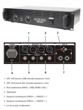 Végfok erősítő 240W ( 2 X 120W mosfet) (PA-AMP2400-KN)  RENDELÉSRE !!!!! 2-3 munkanap