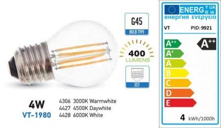 E27 Filament RETRO LED lámpa 4 Watt (300°) 400 lumen !!!!! (SKU 4306) AKCIÓS !!!!!! RENDELÉS ALATT !!!!!