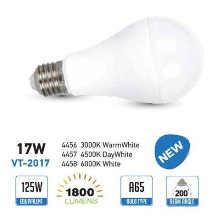 E27 LED lámpa 17 Watt (200°) - Körte természetes fehér 1521 lumen!!!!! RENDELÉS ALATT !!!
