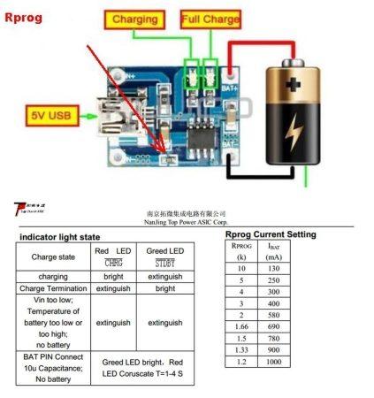 USB Ultra mini 5V 1A Lithium akkumulátortöltő modul  hut_090435 AKCIÓS !!!!!!! KAPHATÓ !!!!!!